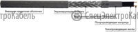 Саморегулирующийся греющий кабель GWS 40-2 CR